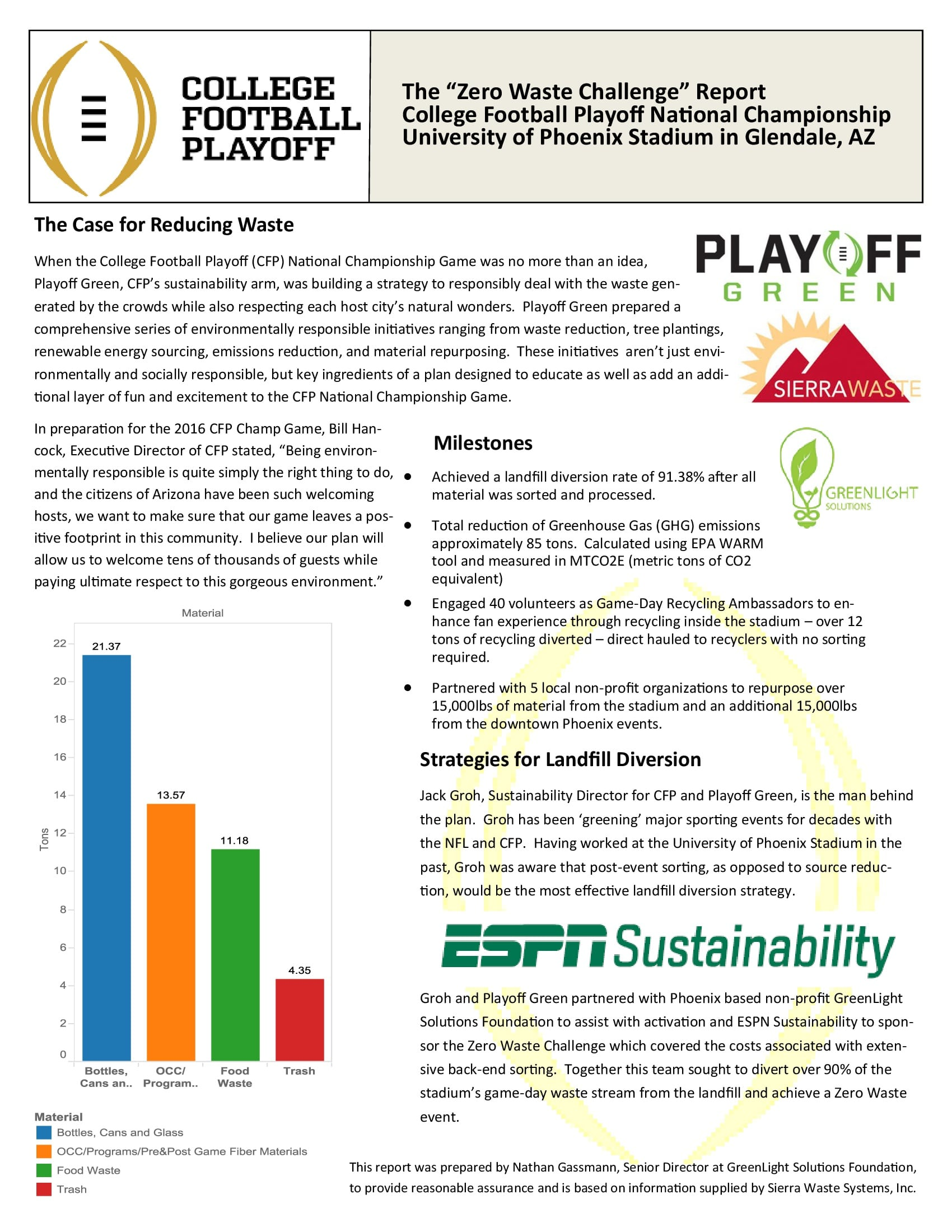 Sierra Waste College Football Playoff Zero Waste Challenge